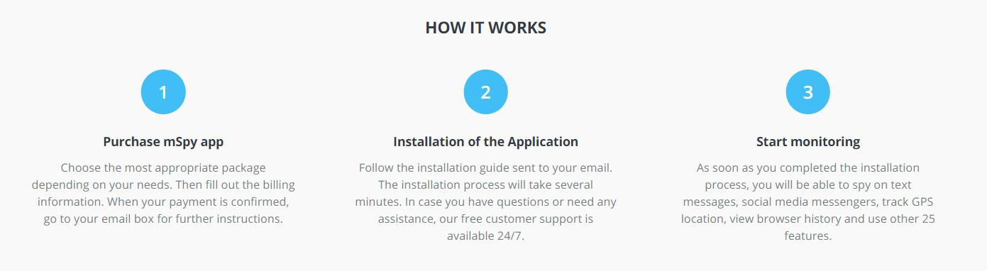 mSpy installation
